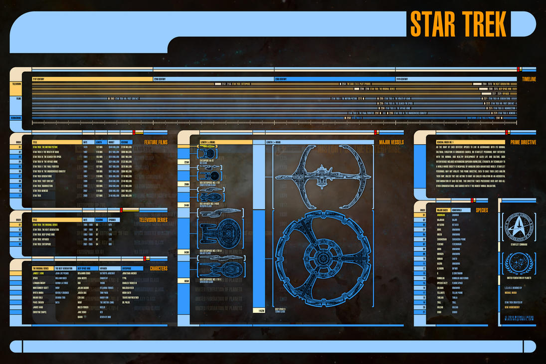 Star Trek Infographic by MitchellLazear