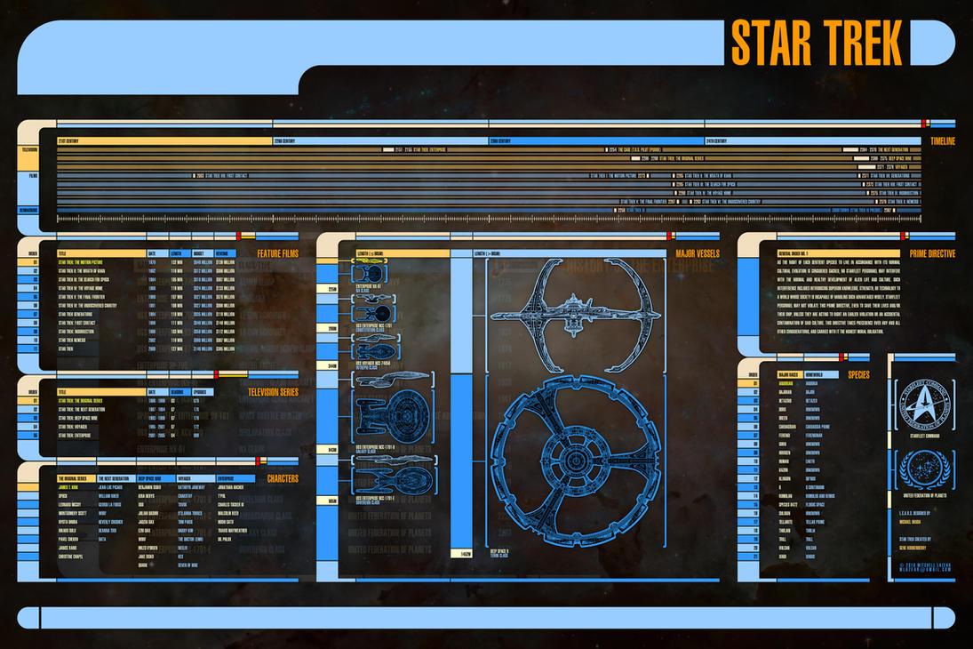 Star Trek Infographic by MitchellLazear