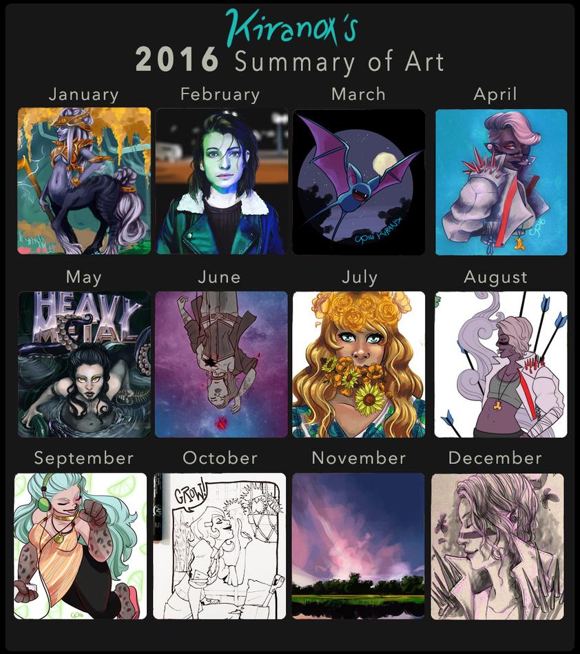 2016 Summary Of Art by kiranox