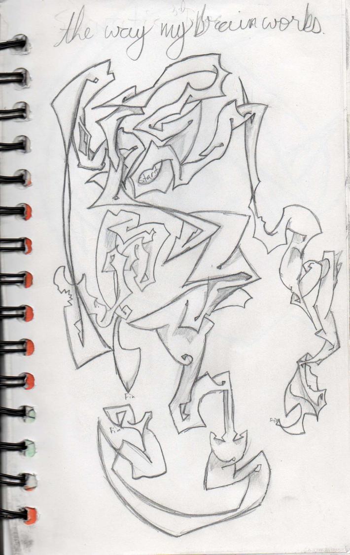 The Way My Brain Works by neneko-kun