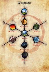 Yggdrasil - The nine worlds of nordic mythology