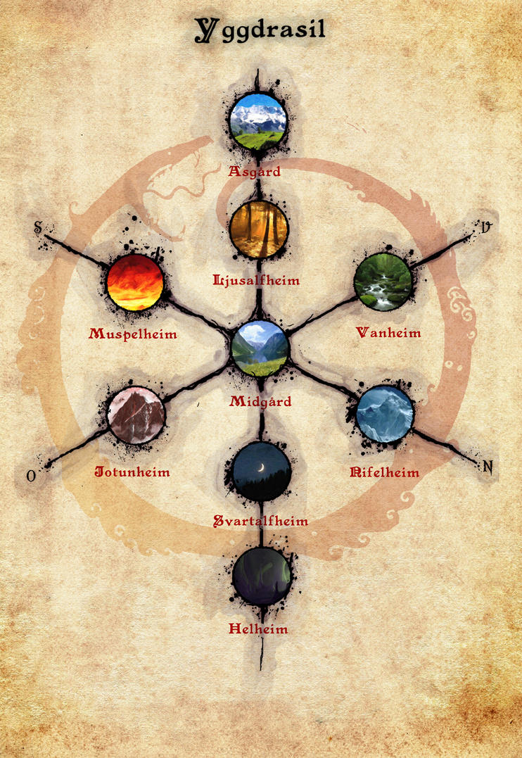 Yggdrasil - The nine worlds of nordic mythology by Infernallo