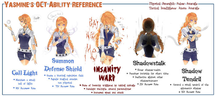 :OW: Yasmine's (pitiful) OCT Ability Reference