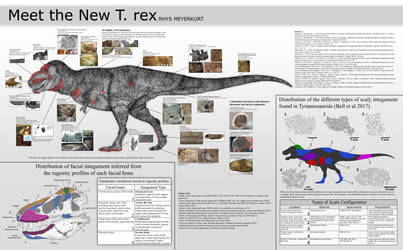 The Life Appearance of T. rex by Paleonerd01