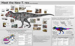 The Life Appearance of T. rex