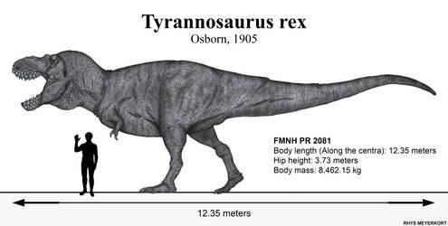 Long live the queen: Tyrannosaurus rex