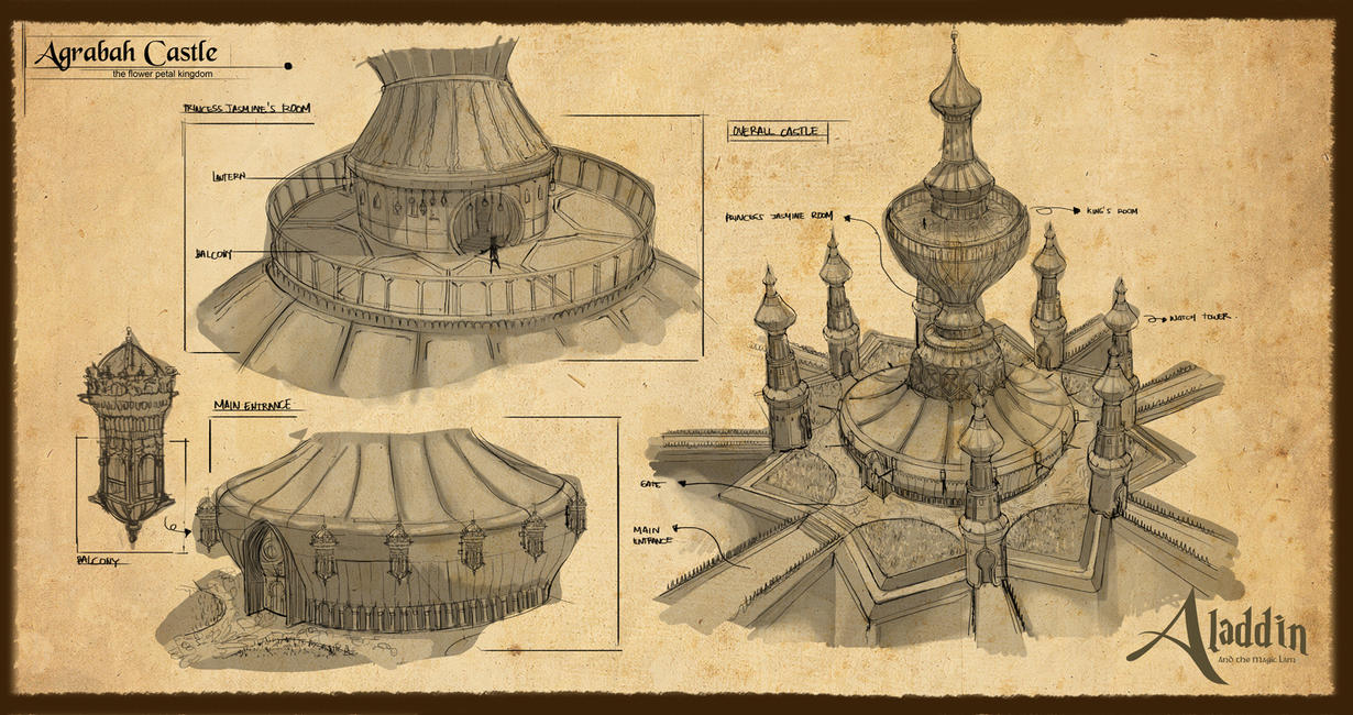 Agrabah Castle Concept by anacathie