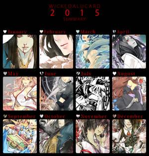 Summary 2015