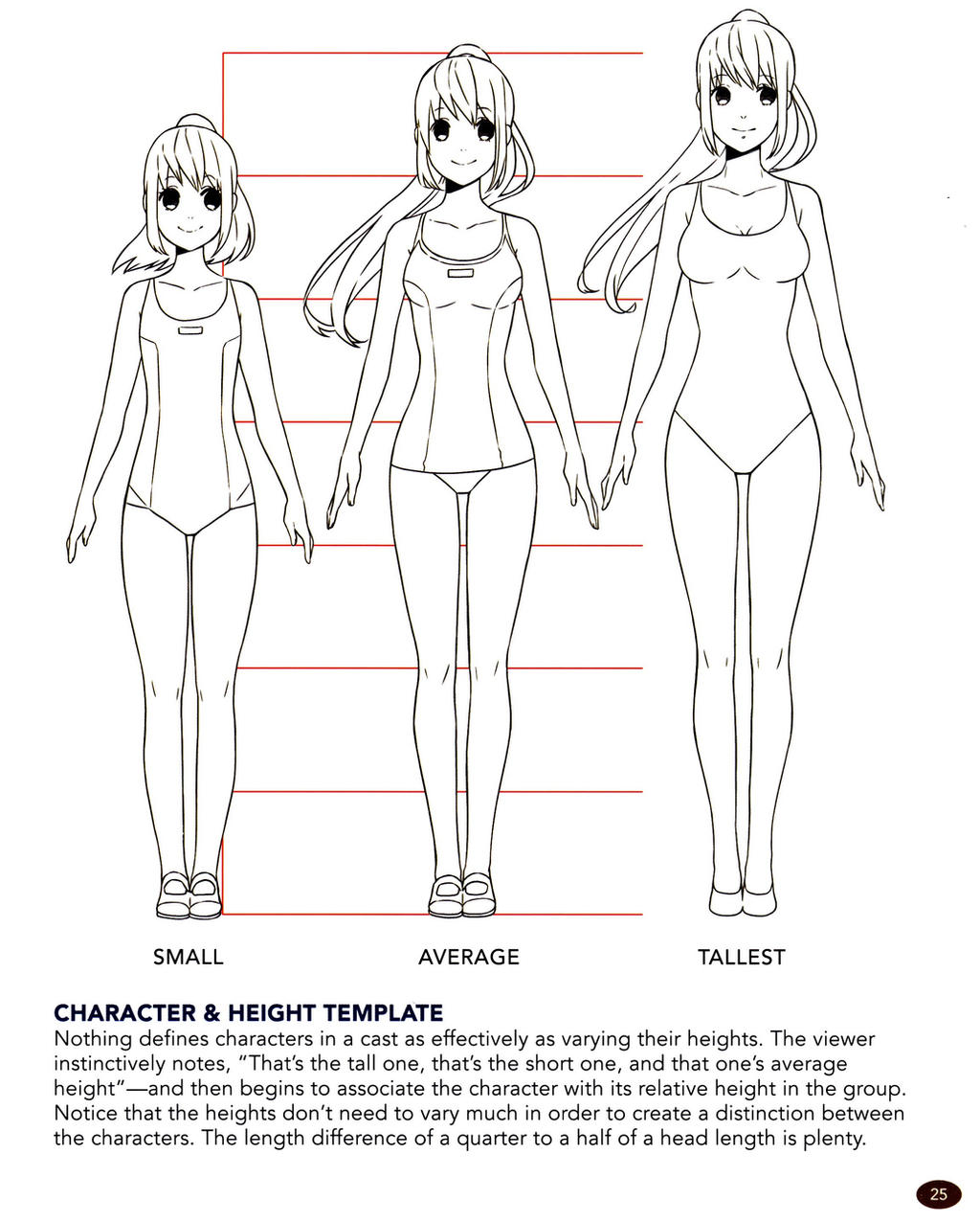 The Master Guide To Drawing Anime By Christopher Hart On Deviantart