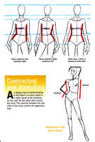 Drawing Tip of the Day by Christopher-Hart