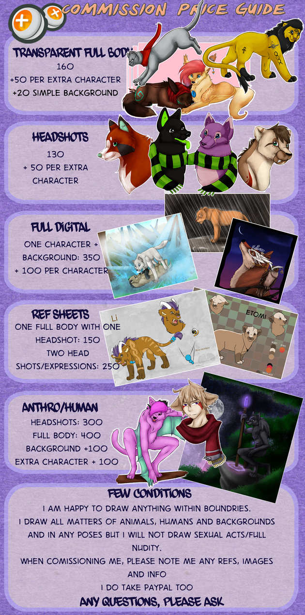 2015 point comission list by cutetoboewolf