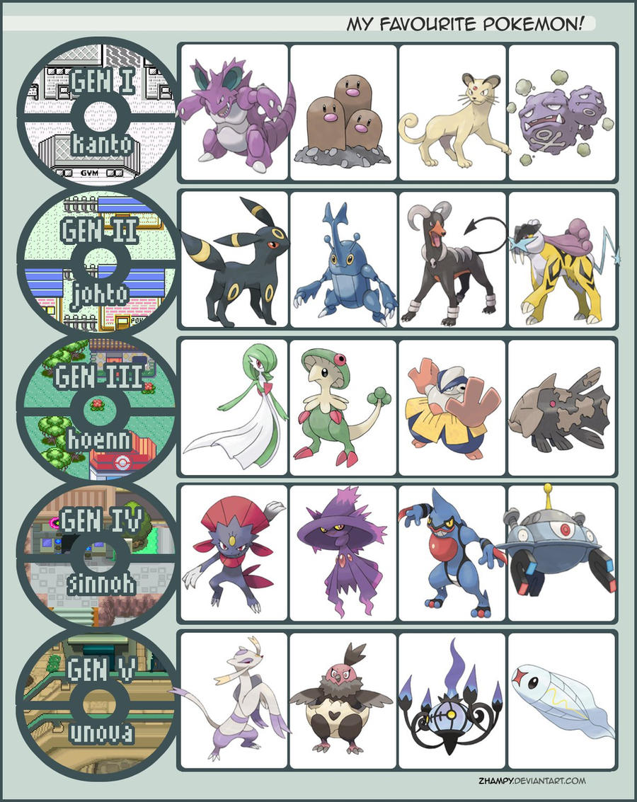 dirty pokemon memes - photo #37