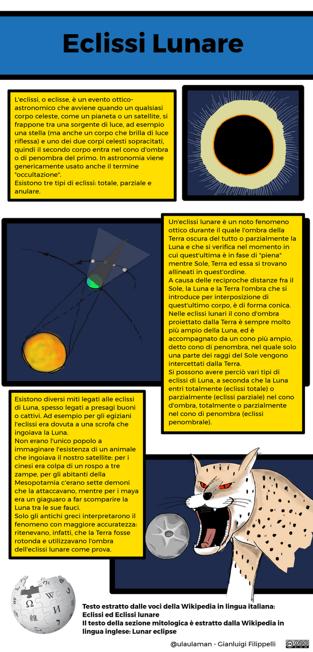 Eclissi Lunare by ulaulaman