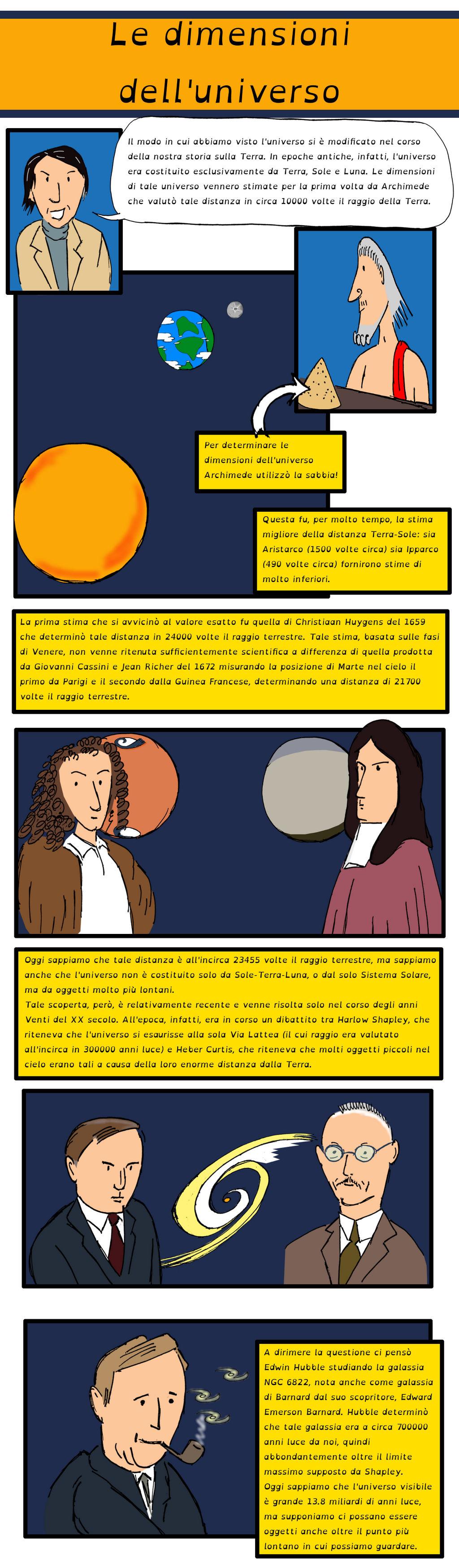 Le dimensioni dell'universo by ulaulaman