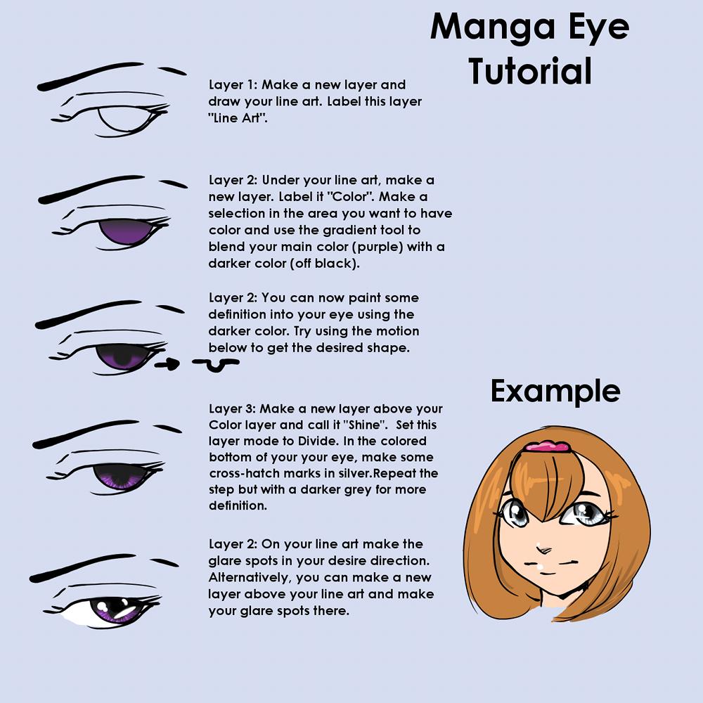 How To Draw Cartoon Characters Manga Eye Tutorial :for Gimp: By Missvirginia