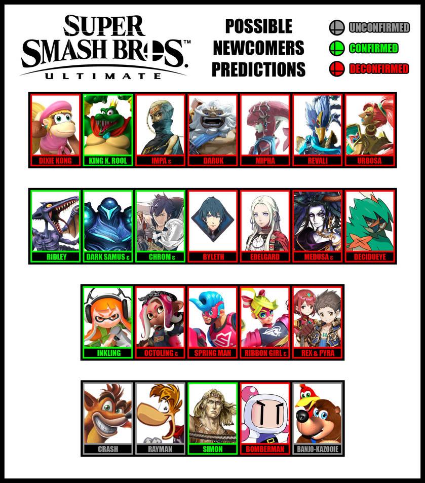 SSBU Possible Newcomers List by Lwiis64