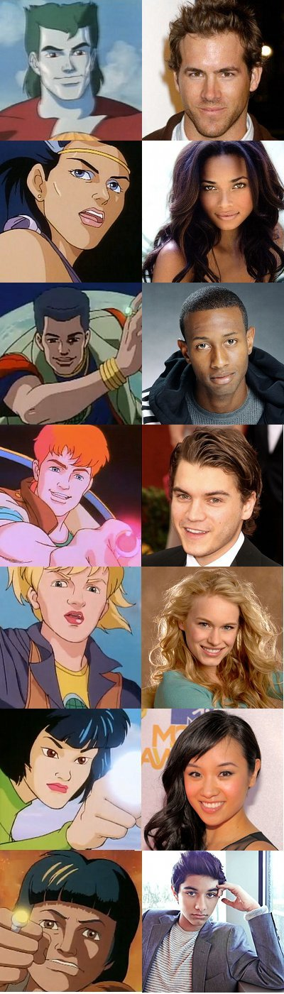 Captain Planet Movie Cast
