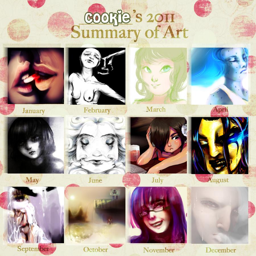 2011 Improvement meme by JamGirl0808