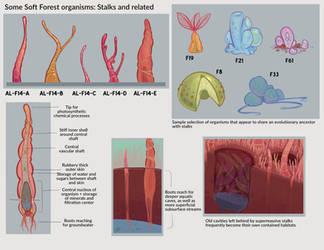 AL-194: Cellan Stalks (Soft Forest)