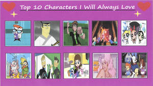 Top 10 Characters that I will always Love