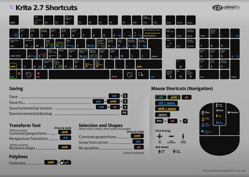 Krita 2.7 Shortcuts sheet DarkButtons