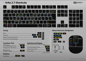 Krita 2.7 Shortcuts sheet DarkButtons