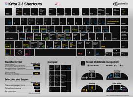 Krita 2.8 shortcuts sheet Dark by ghevan