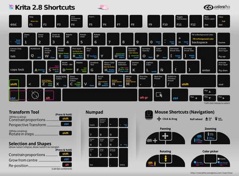 Krita 2.8 shortcuts sheet Dark