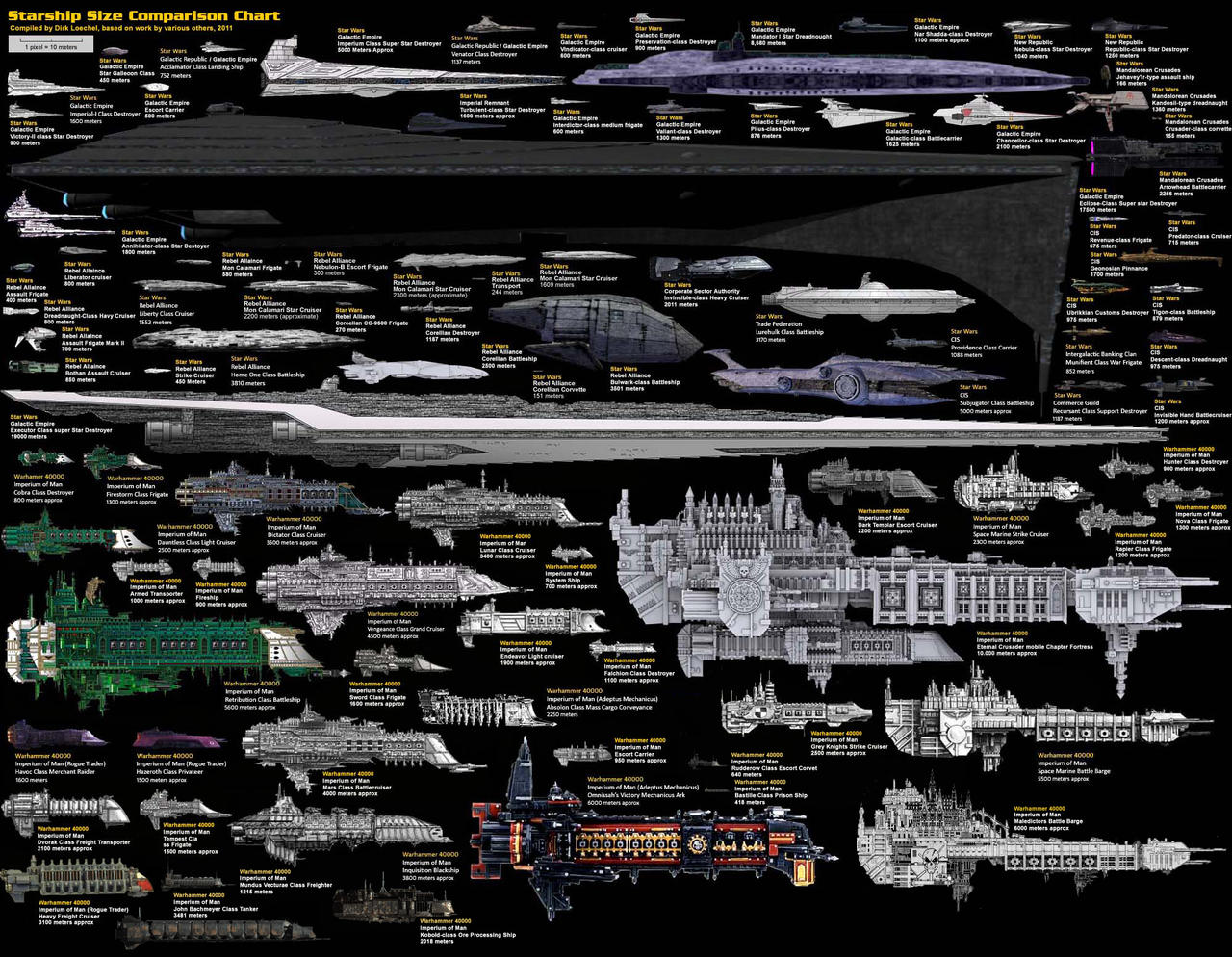 StarWars and Wh40K Ships 2