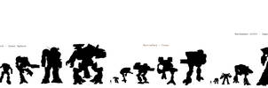 Size Comparison Chart Mecha
