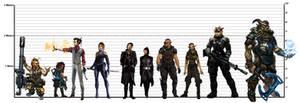 Shadowrun Races Comparison Chart