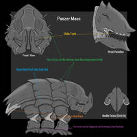 The Panzer Maus - MockUp Concept Art