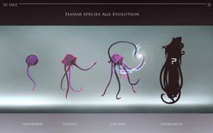 Hanar species age evolution