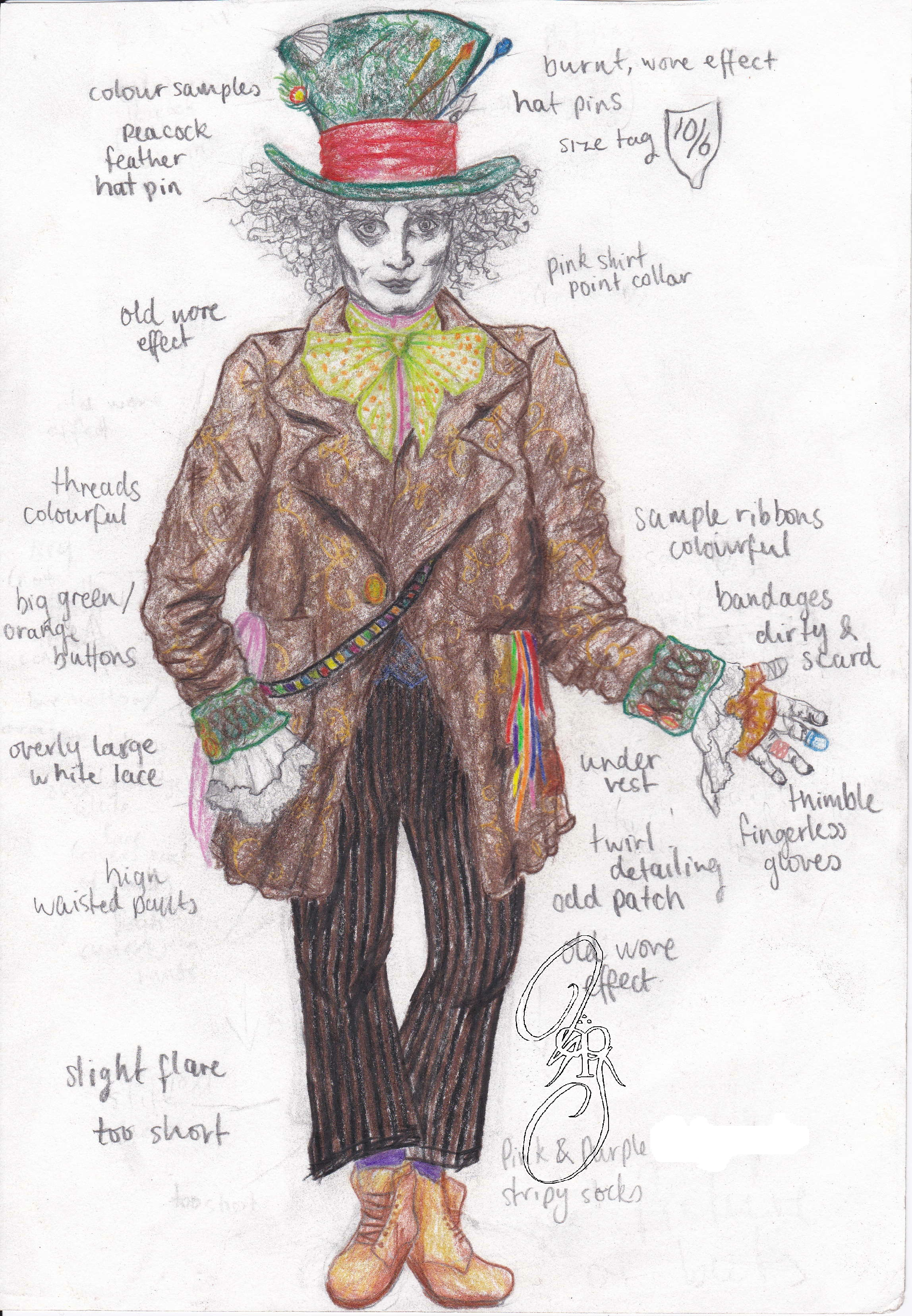 Costume Designers That Crafted