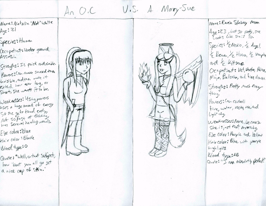 Would my OC be considered a Mary Sue? (description + plot)?