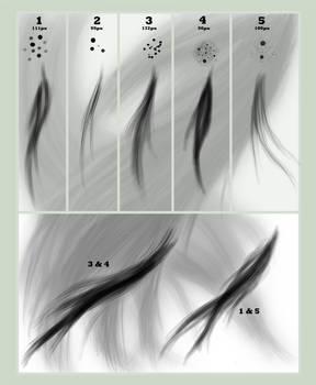 Hair Brush Set for GIMP by Cascade--Studios