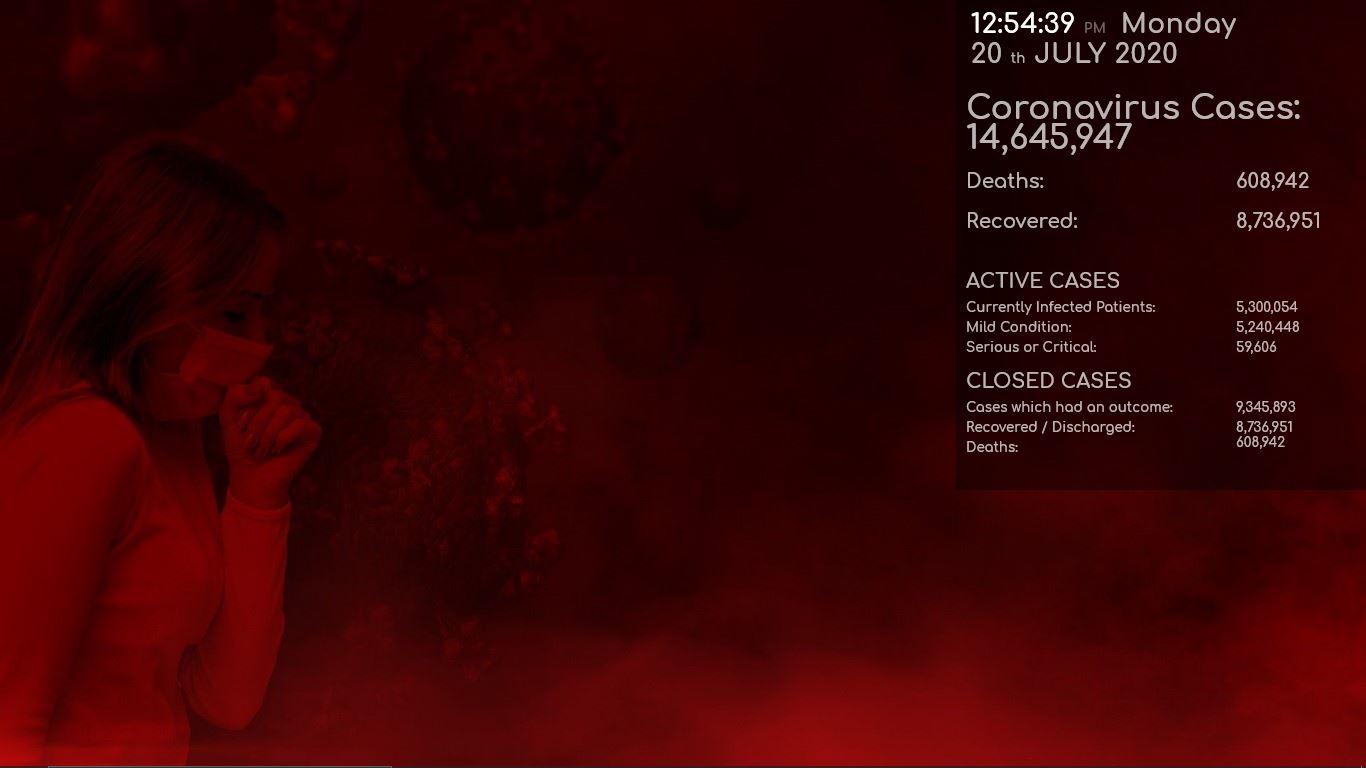 Coronavirus Statistic Desktop