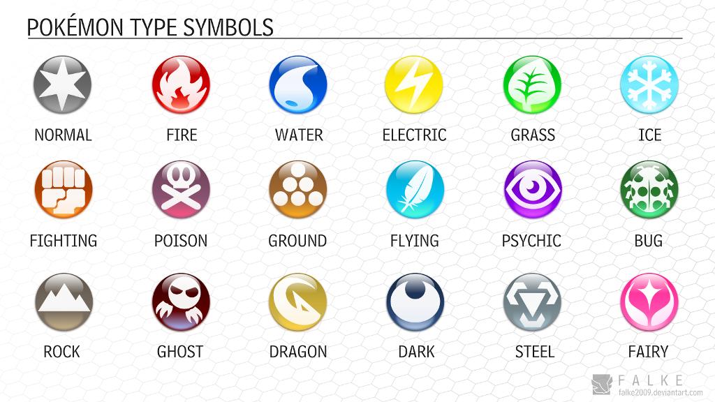Pokemon Type Symbols (Downloadable)