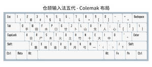 Cangjie5 diagram for Colemak layout