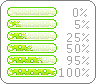 Spotted Green progress bar by 11monsters
