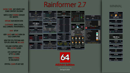 Rainformer 2.7 AIDA64 Edition | Rainmeter