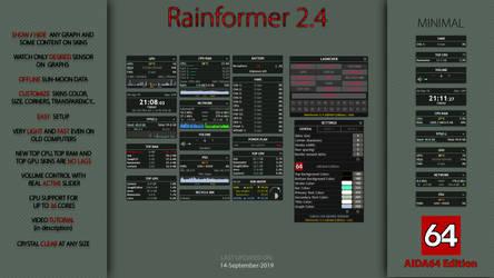 Rainformer 2.4 AIDA64 Edition | Rainmeter