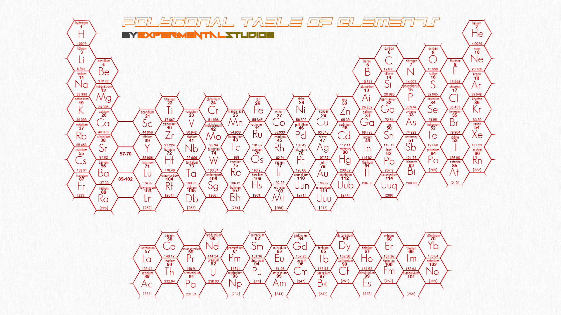 Polygonal Peroidic Table of Elements by Exper1mental
