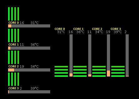 Quad core temperature + Cpu by Macs91