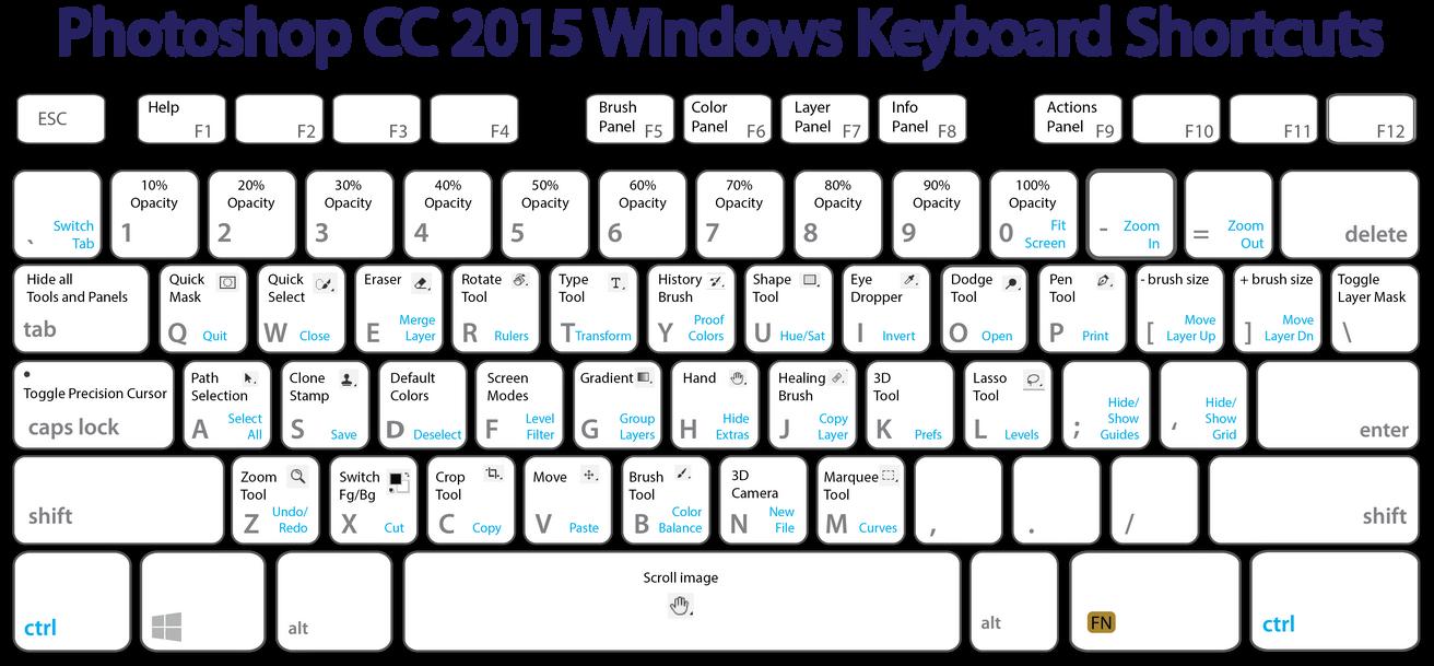 windows xp shortcut keys pdf