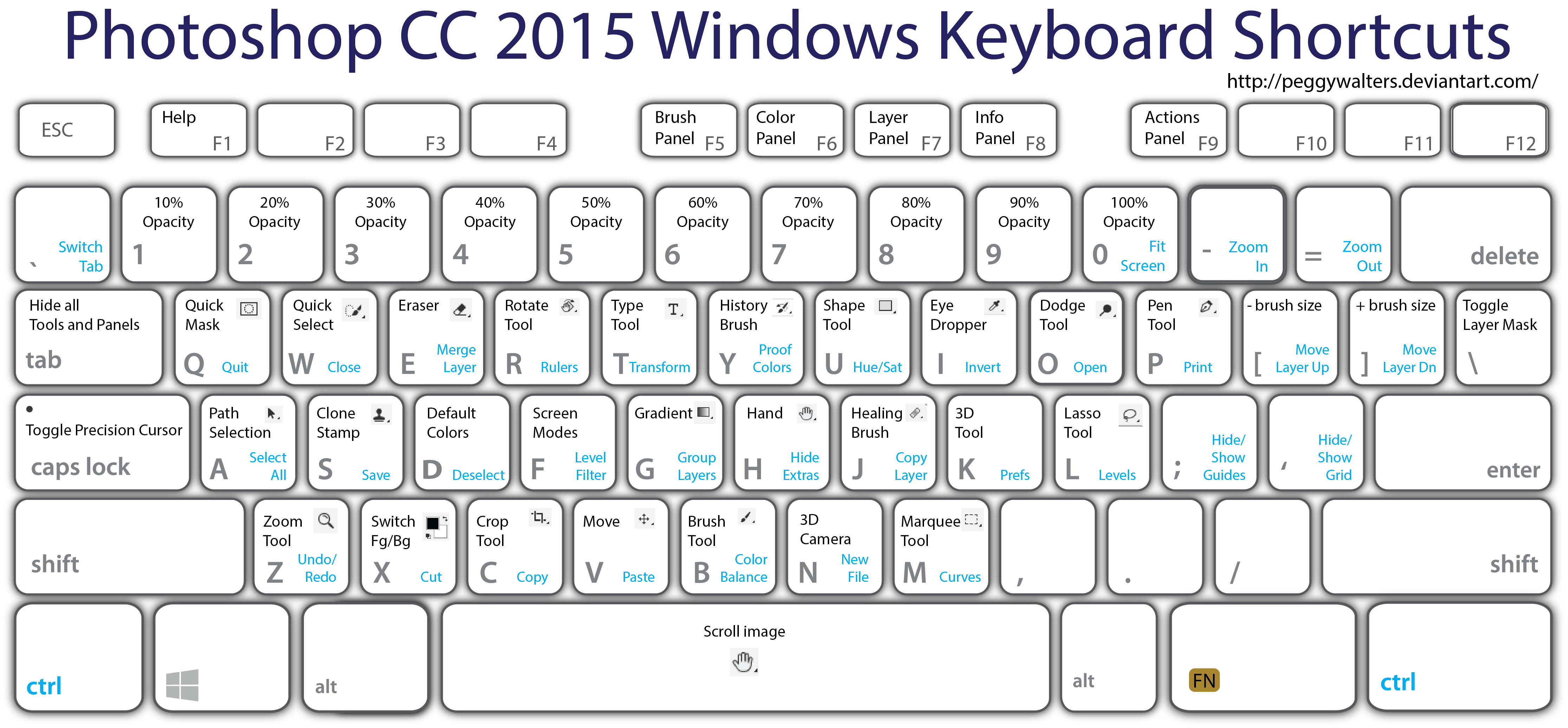 windows keyboard shortcuts wallpaper - photo #29