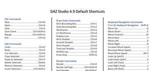 DAZ Studio 4.9 Shortcuts