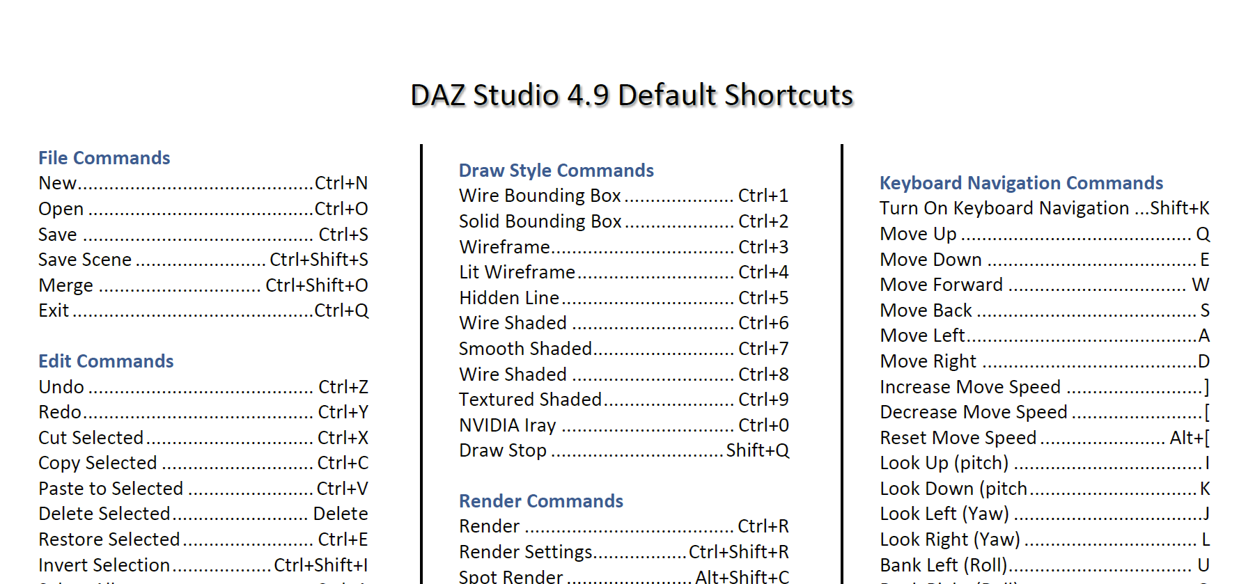 all fl studio shortcuts pdf
