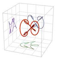 Loopy Shadows in the Cube by dansmath