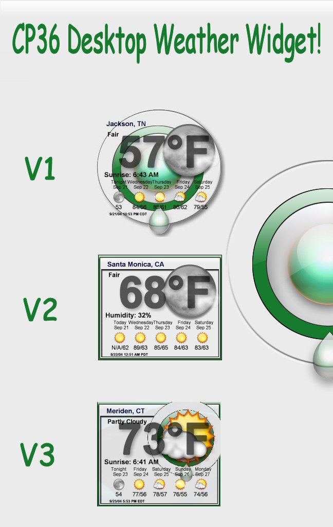 CP36 Weather Widget by TNBrat